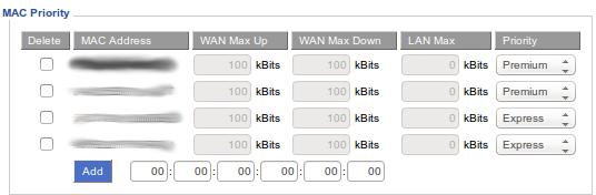DD-WRT firmware on Netgear WNDR4300 Router – QoS and Port